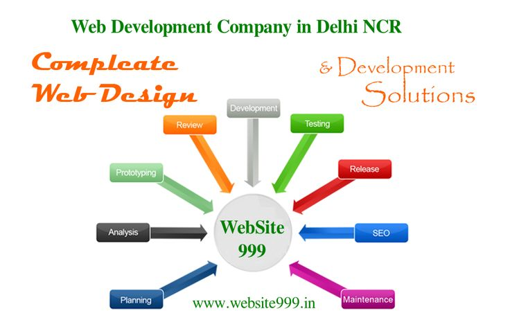 #Website999 is a leading #web #designing & #development company in #DelhiNCR, that makes your #business identity with our best experiences in #internetmarketing. See more @ http://tinyurl.com/lypjt8f