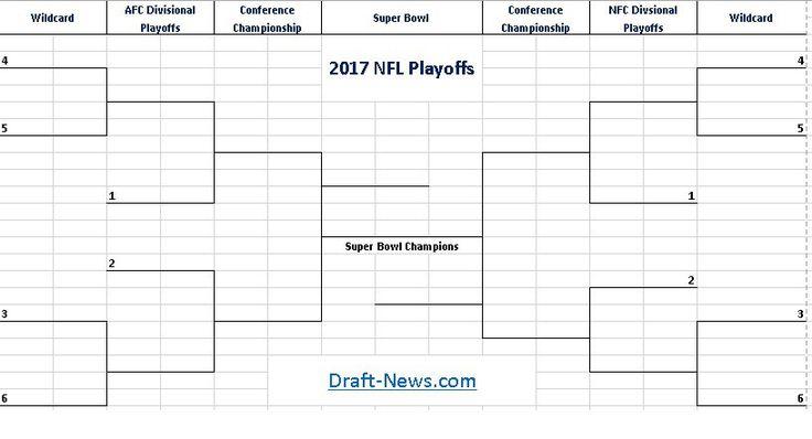 2017 NFL Playoff Bracket