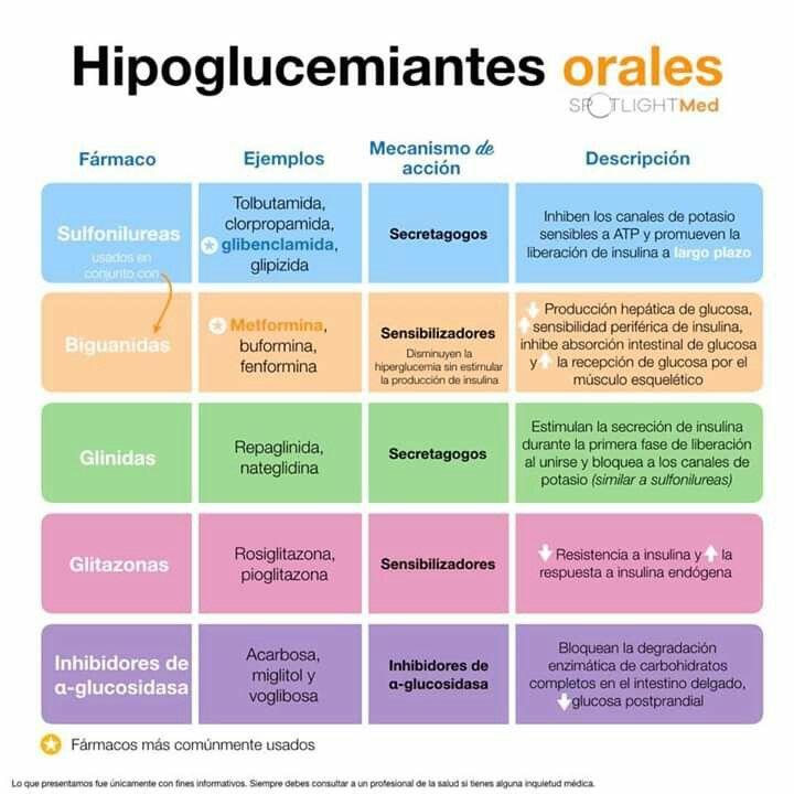 diabetes hipoglucemiantes orales mas