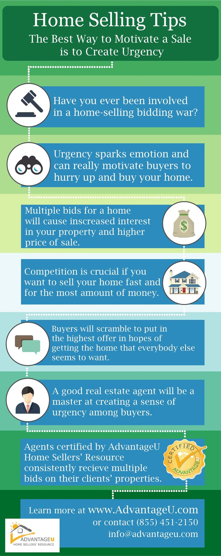 Trocal 76 entry door tiltturnwindows ca - Home Selling Tips The Best Way To Motivate A Sale Is To Create Urgency