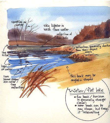 Demo--Flat water | Simple ways to paint flat water and thing… | Flickr