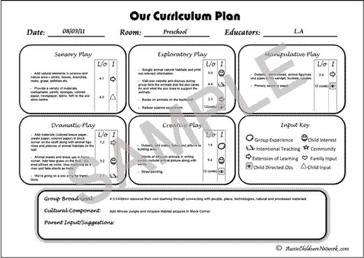 EYLF Programming Documentations - Early Years Curriculum Planning