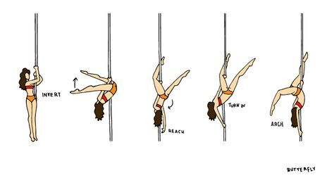One of my favorite moves!  Amazing blog! the comic striptease