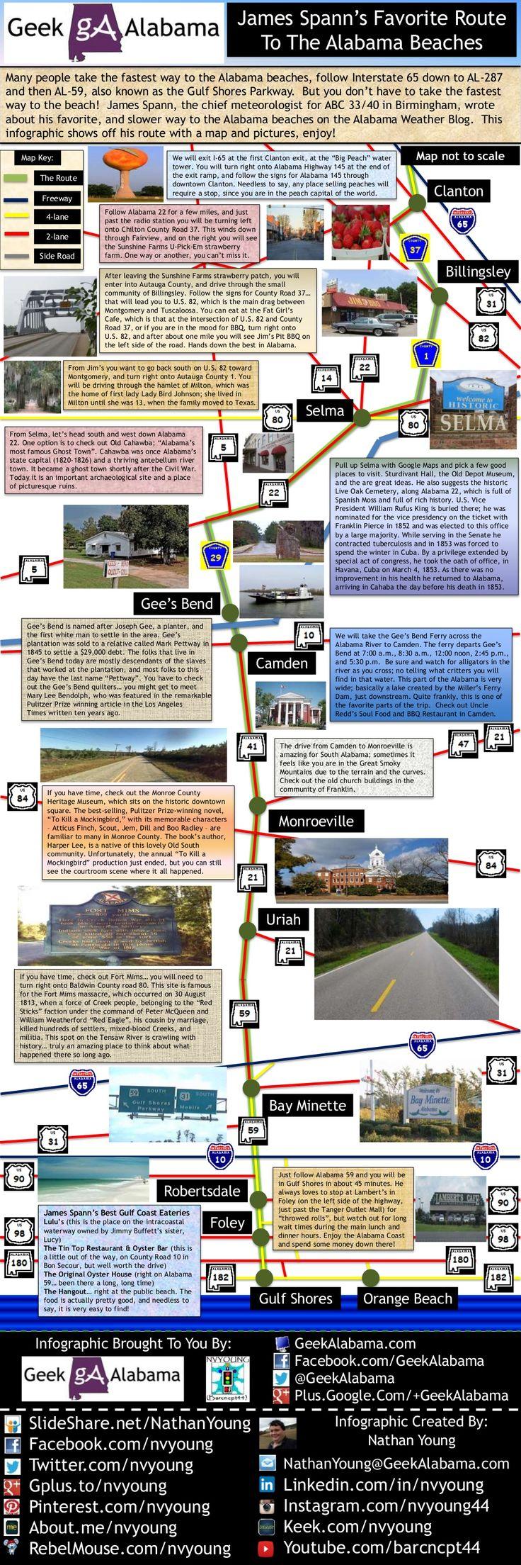 James Spann's Favorite Route To The Alabama Beaches.
