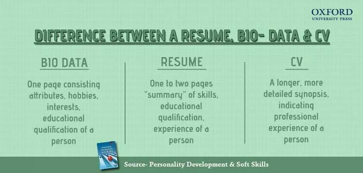 Resume vs biodata vs cv Education College life Pinterest - resume vs curriculum vitae