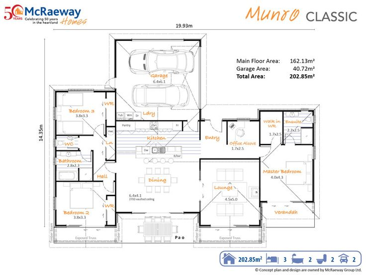 8 best home floor plans images on pinterest dreams small lightbox lightboxhouse plansblueprints malvernweather Choice Image