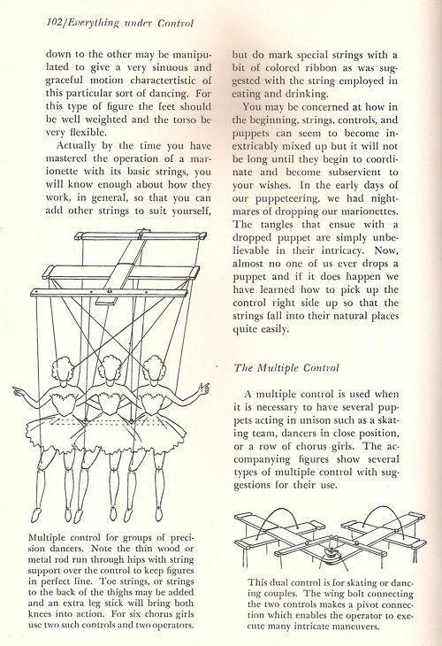 Marionette puppet construction:  diagram of string and bars.