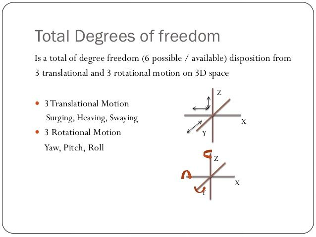 Ece 4600 Degrees Of Freedom Degrees Of Freedom Freedom Degrees