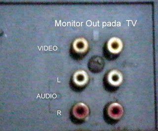 Cara Setting Output Monitor TV ke Sound System