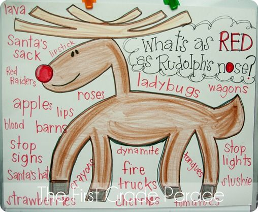 similies and metaphors used in a christmas carol Get an answer for 'give an example and analysis of metaphor in a christmas carol' and find homework help for other  the metaphors used to describe him help get.