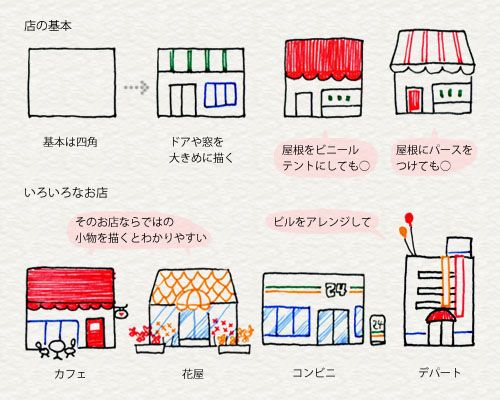Geschäfte, Einkaufshäuser, Blumenladen, Cafe