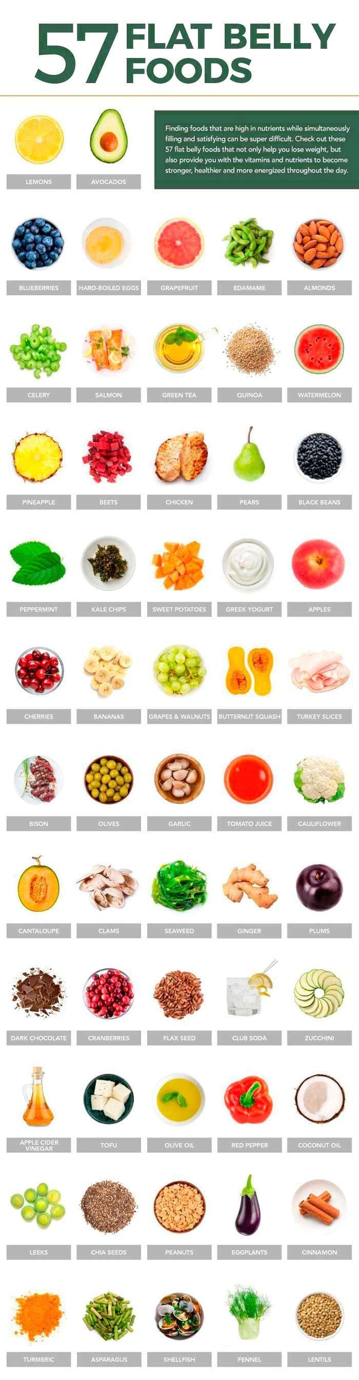 Fat burning foods. Flat belly foods
