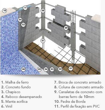 Piscina de Vinil - Planeta Água Piscinas e Engenharia