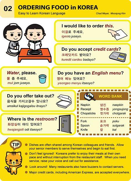 02 learn korean hangul Ordering Food