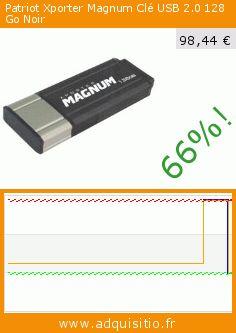 Patriot Xporter Magnum Clé USB 2.0 128 Go Noir (Personal Computers). Réduction de 66%! Prix actuel 98,44 €, l'ancien prix était de 286,62 €. https://www.adquisitio.fr/patriot/xporter-magnum-cl%C3%A9-usb-20-0