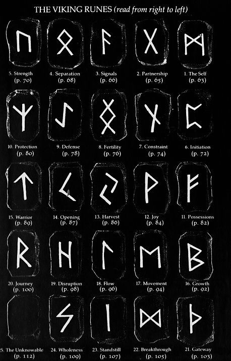 """Ralph Blum - Traditional Meanings of the Viking Runes,""""The Book of Runes: A Handbook for the Use of an Ancient Oracle"""", 1982."""