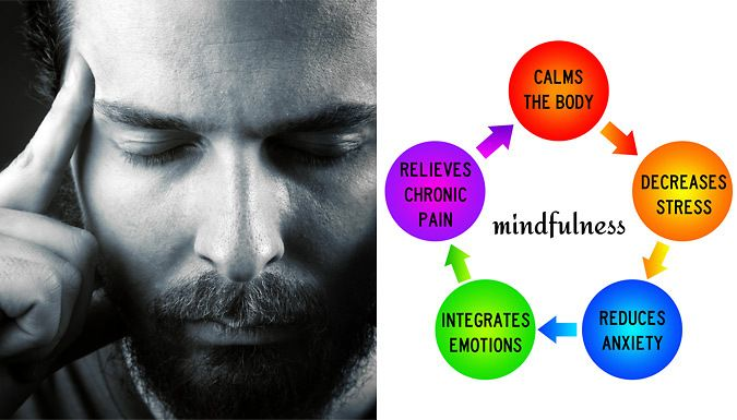 Buy Mindfulness for Pain Online Course for just £19.00 Manage your pain with thisMindfulness for Pain Online Course      Study 107 lectures online with 5 hours of video      Features 5 professionally structured treatment sessions broken down to small ones      Manage your pain with useful tools like mindfulness      Receive guidance from a specialist pain psychologist      The course...