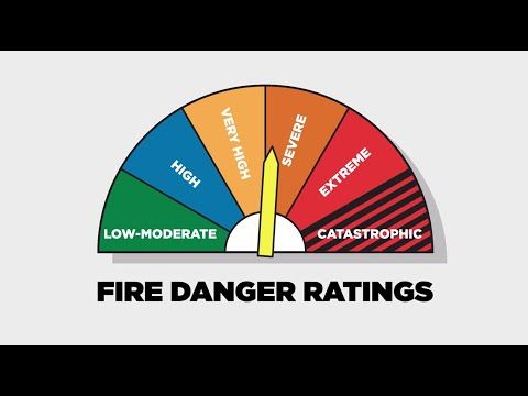 Bush Fire Fact - Fire danger. Know the signs. - YouTube