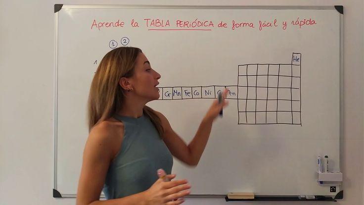 Qumica aprende la tabla peridica en 7 minutos youtube school aprende la tabla peridica en 7 minutos youtube school learn pinterest qumica tabla y minuto urtaz Choice Image
