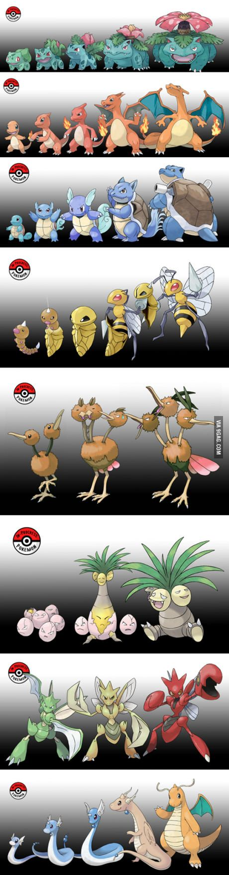 What if Pokemon didn't evolve all at once
