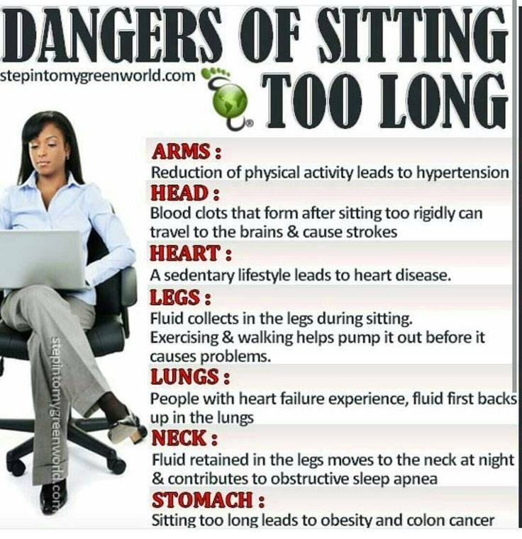 Sedentary Lifestyle: 68 Best Dangers Of A Sedentary Lifestyle Images On