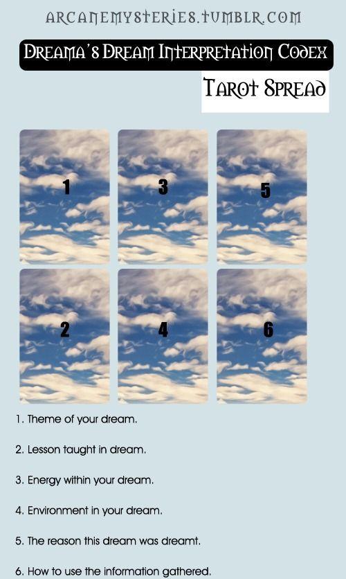 Arcane Mysteries : Dream Interpretation Tarot Spread