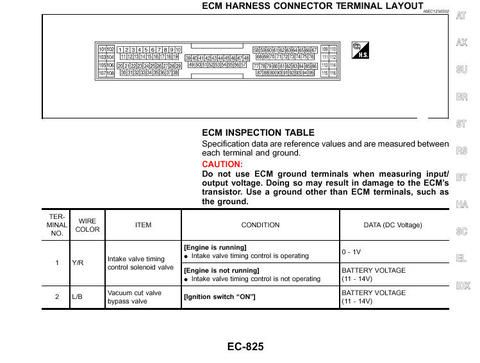 ecu pinout nissan qg18de projects to try nissan