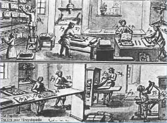Métiers d'autrefois - Liste des métiers étudiés en page 15 - Filae.com
