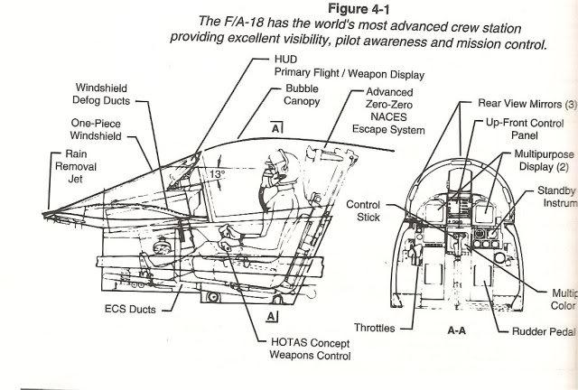 17 best images about flight sim cockpit plans on pinterest