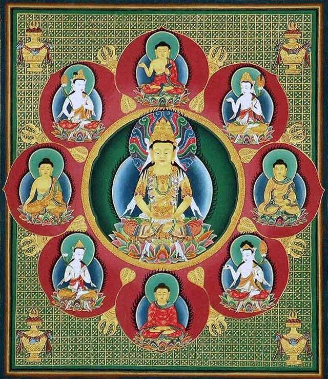 Vajrayana Buddhism, the Five Dhyani Buddhas represented in the Garbhakosa Mandala
