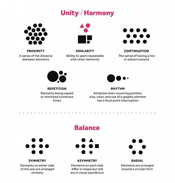 Principles Of Design Harmony : Best images about harmony balance on pinterest