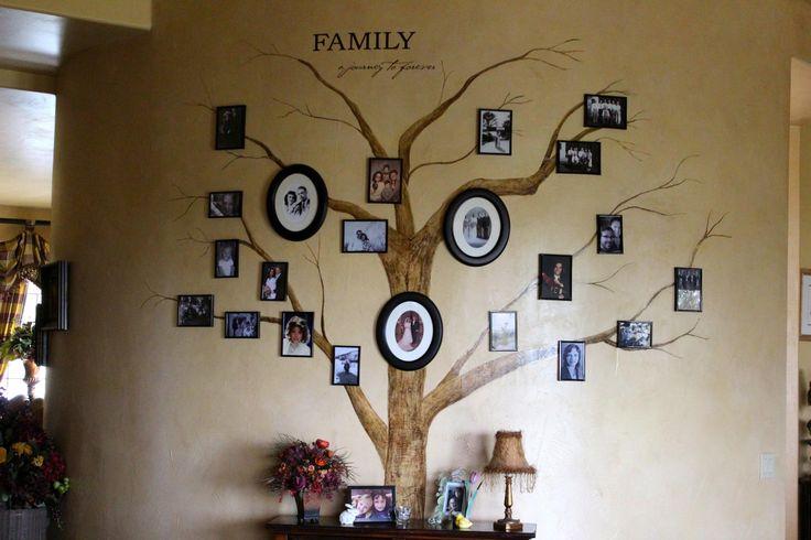 Family tree wall idea dyi decorating ideas pinterest for Family tree picture wall ideas