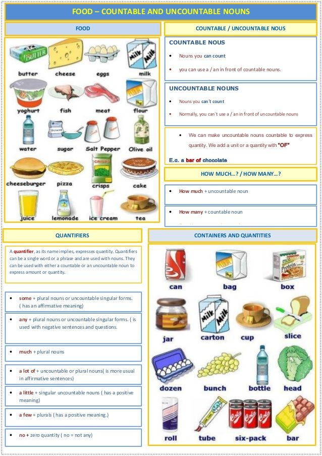 Food countable-and-uncountable-nouns-quantifiers