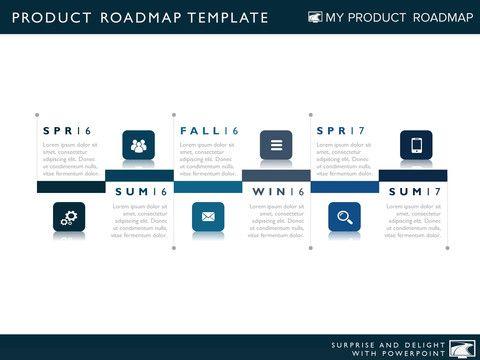 The 25+ best Project timeline template ideas on Pinterest - sample historical timeline