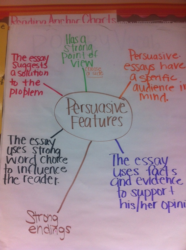 teaching persuasive writing 5th grade Find quality lessons, lessonplans, and other resources for fifth grade  persuasive writing and much more.
