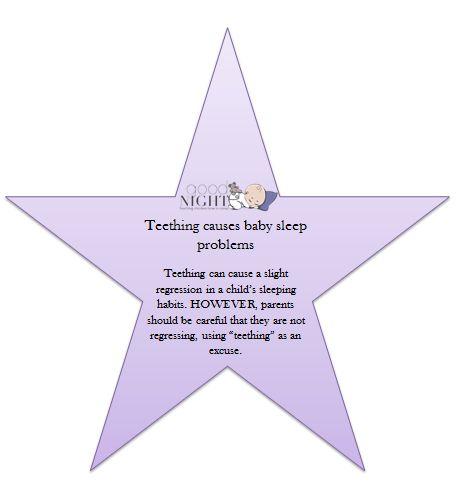 Good Night sleep tips:http://goodnightbaby.co.za/