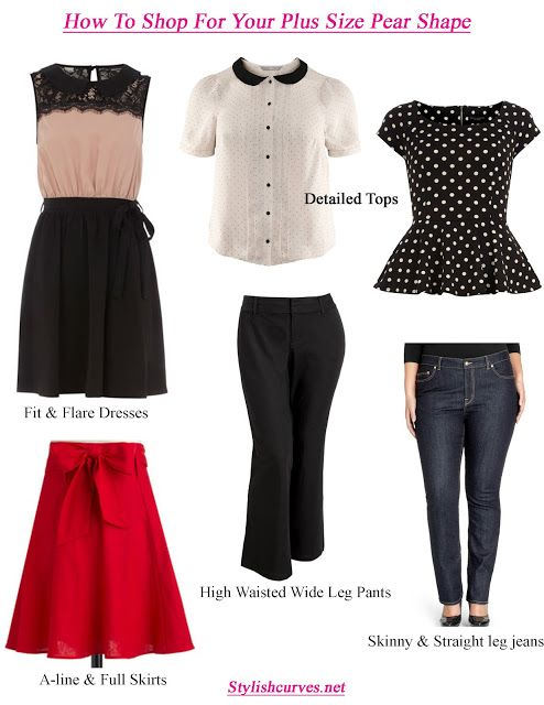 SHOPPING: HOW TO DRESS YOUR SHAPE WHEN YOU'RE PLUS SIZE (PART I) | STYLISH CURVES
