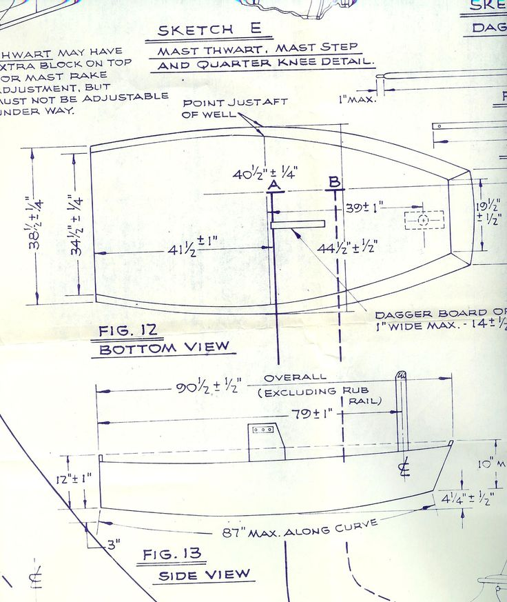 Optimist pram 1948 | Skib | Boat building plans, Plywood boat plans og Wooden boat plans