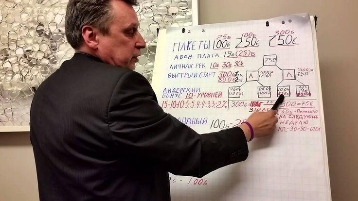 I-butler маркетинг план от Пугачева https://i-butler.info/download/go/14101/1273 http://alegor.i-butler-world.com