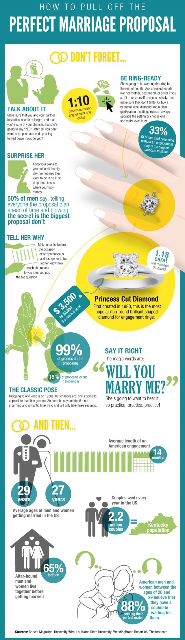 How to Pull Off the Perfect Proposal #engagement #ring #wedding  http://www.nuediamonds.com/blog/how-to-pull-off-the-perfect-proposal-this-christmas/