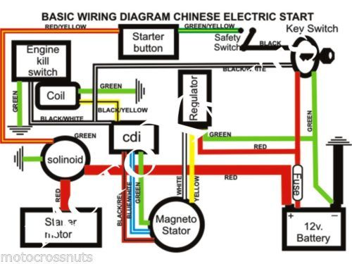 49cc Pocket Bike Ignition Wiring Diagram Quad Wiring Harness 200 250cc Chinese Electric Start