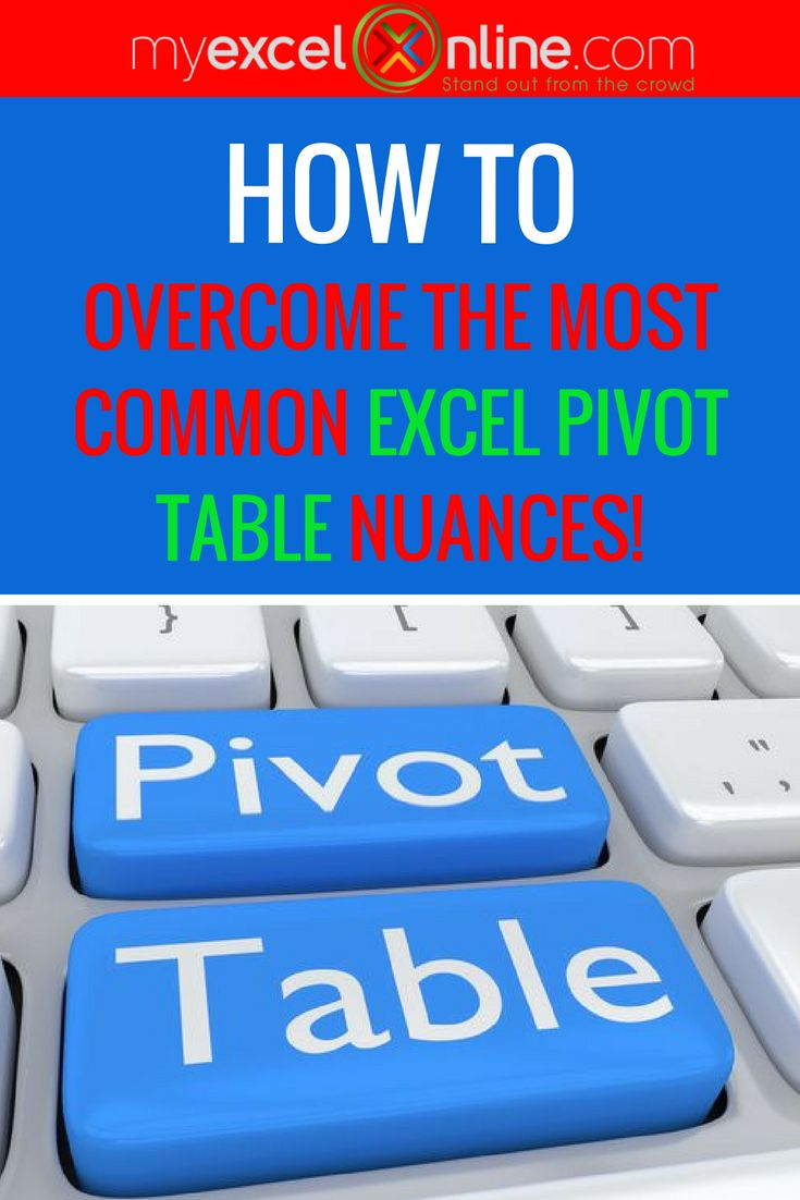 3 Easy Ways to Create Pivot Tables in Excel (with Pictures)