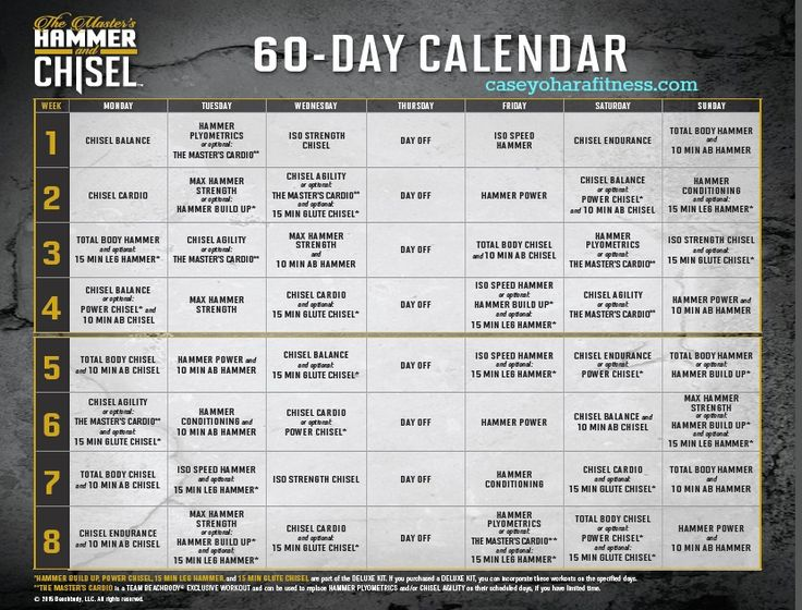 Hammer And Chisel Review of Week 1 | Beachbody Workout ...