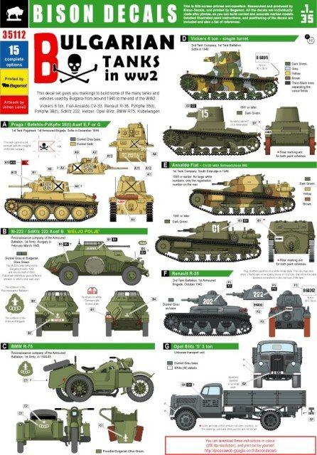 Bulgarian tanks ww2
