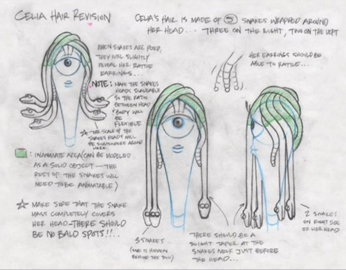 Character Design For Animation Pdf : Best images about monster s inc concept art on