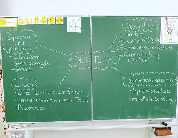 Elternabend – Fach Deutsch #elternabend #elternabendklasse2 #deutsch #grundschul…