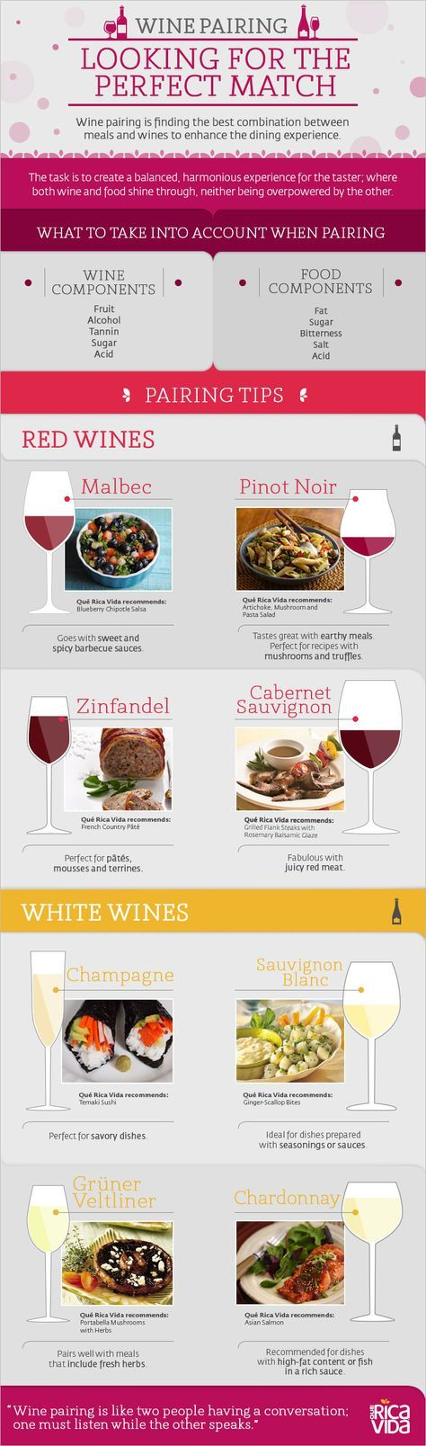 Wine Pairing. Looking For The Perfect Match.