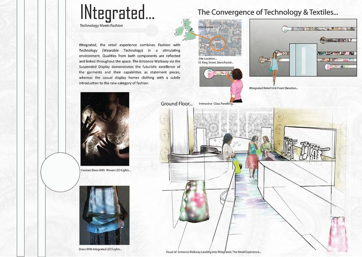Interior Design Boards Concept Board