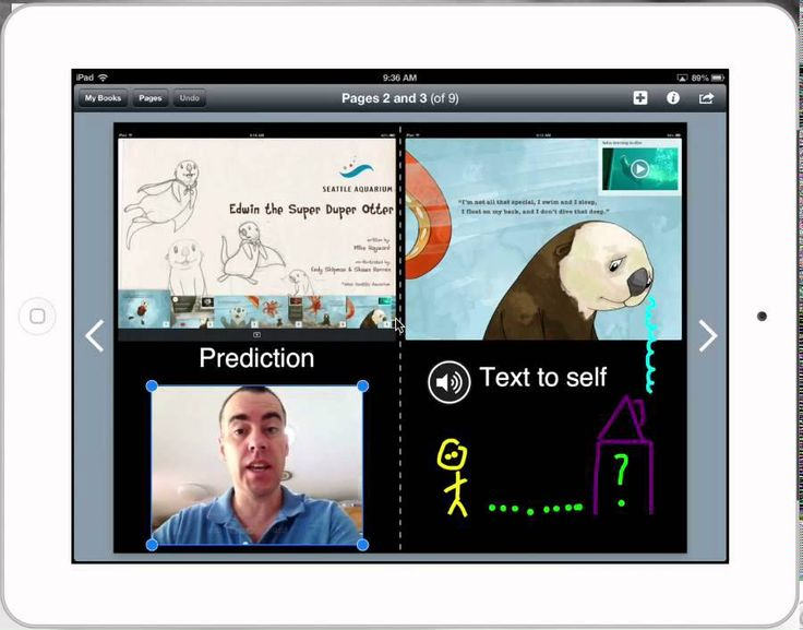 5 effective reading response activities on the iPad