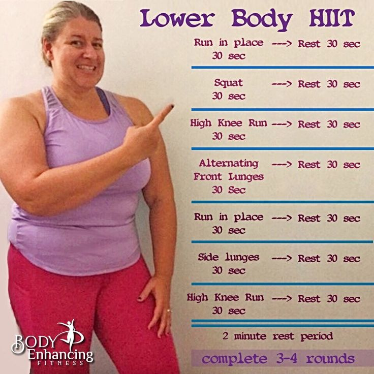 Lower body hiit hiit lower body workout